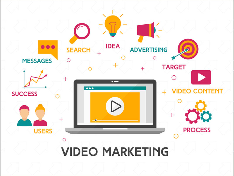 Video-Marketing_headder